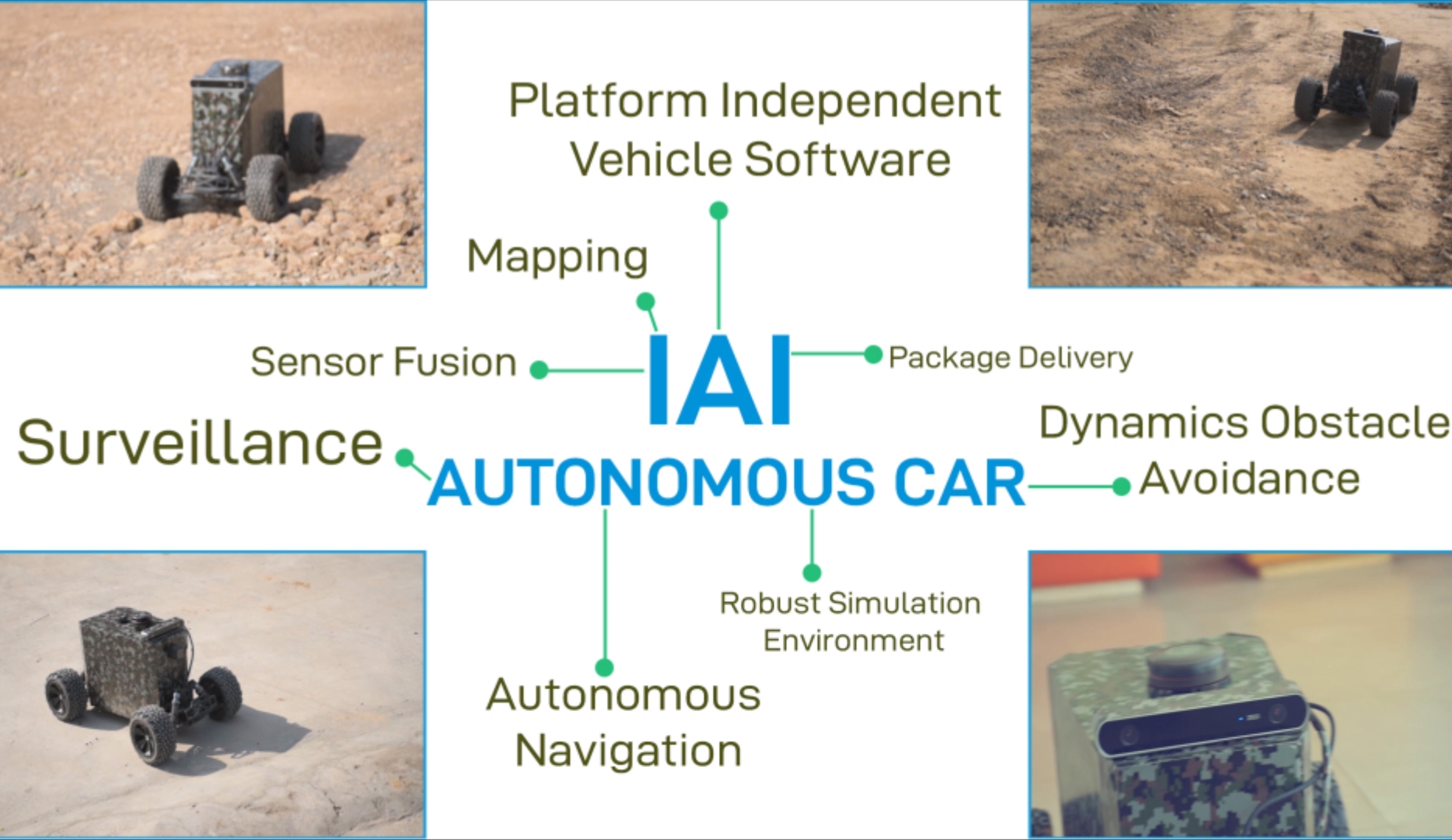Product - Self Driving Car